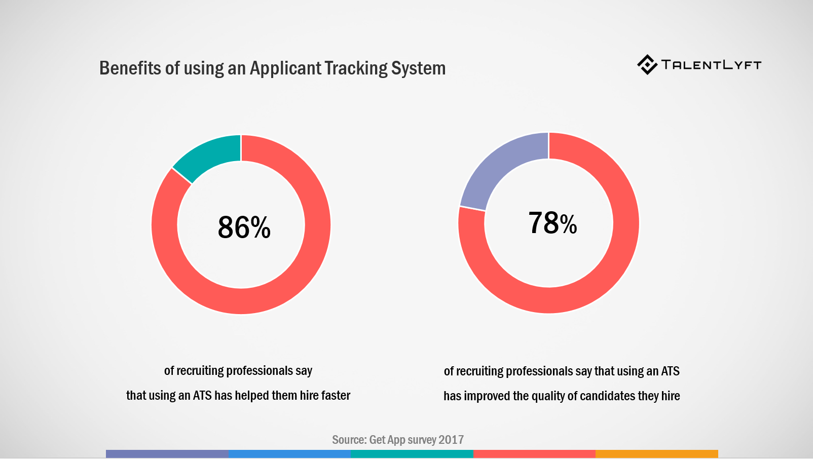 Benefits-of-using-an-applicant-tracking-system-ATS