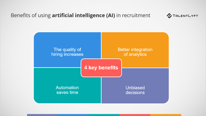 Benefits-of-using-artificial-intelligence-in-recruitment