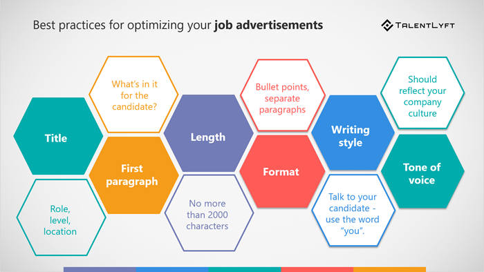 Best-practice-optimize-job-advertisement