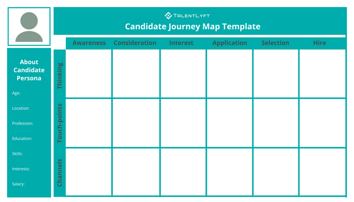 Candidate journey-map-template