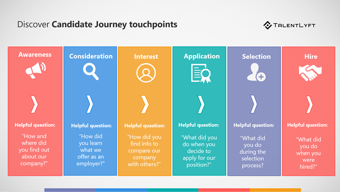 Candidate-journey-touchpoints-cheat-sheet