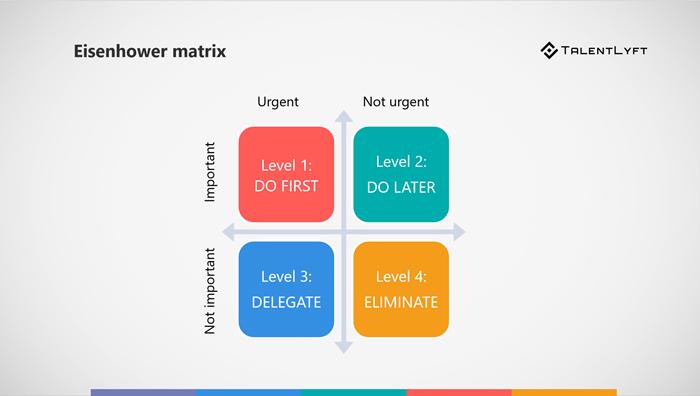 Eisenhower-matrix-time-management