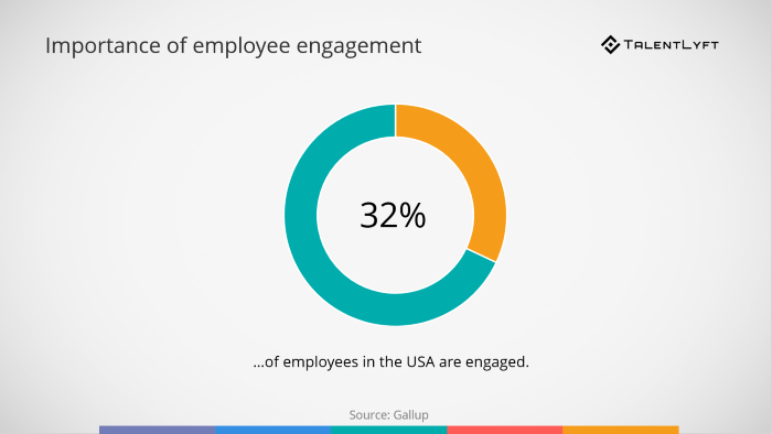 Employee-engagement-research