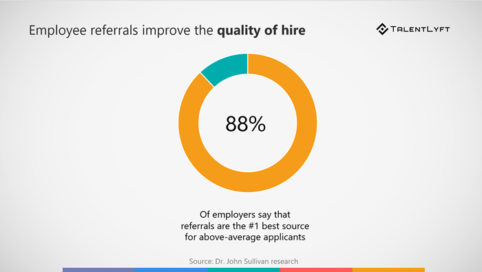 Employee-referral-benefits-quality-of-hire