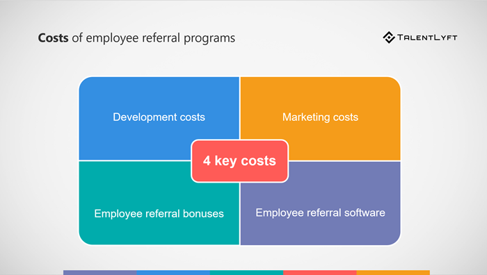 Employee-referral-costs