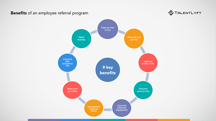 Employee-referral-program-benefits