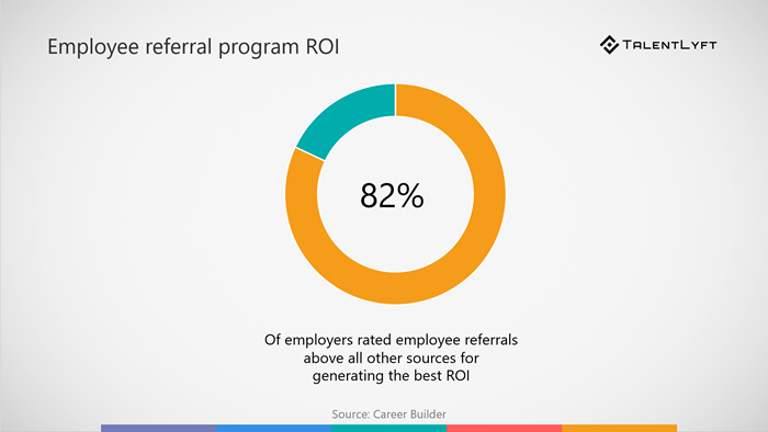 Employee-referral-programs-ROI