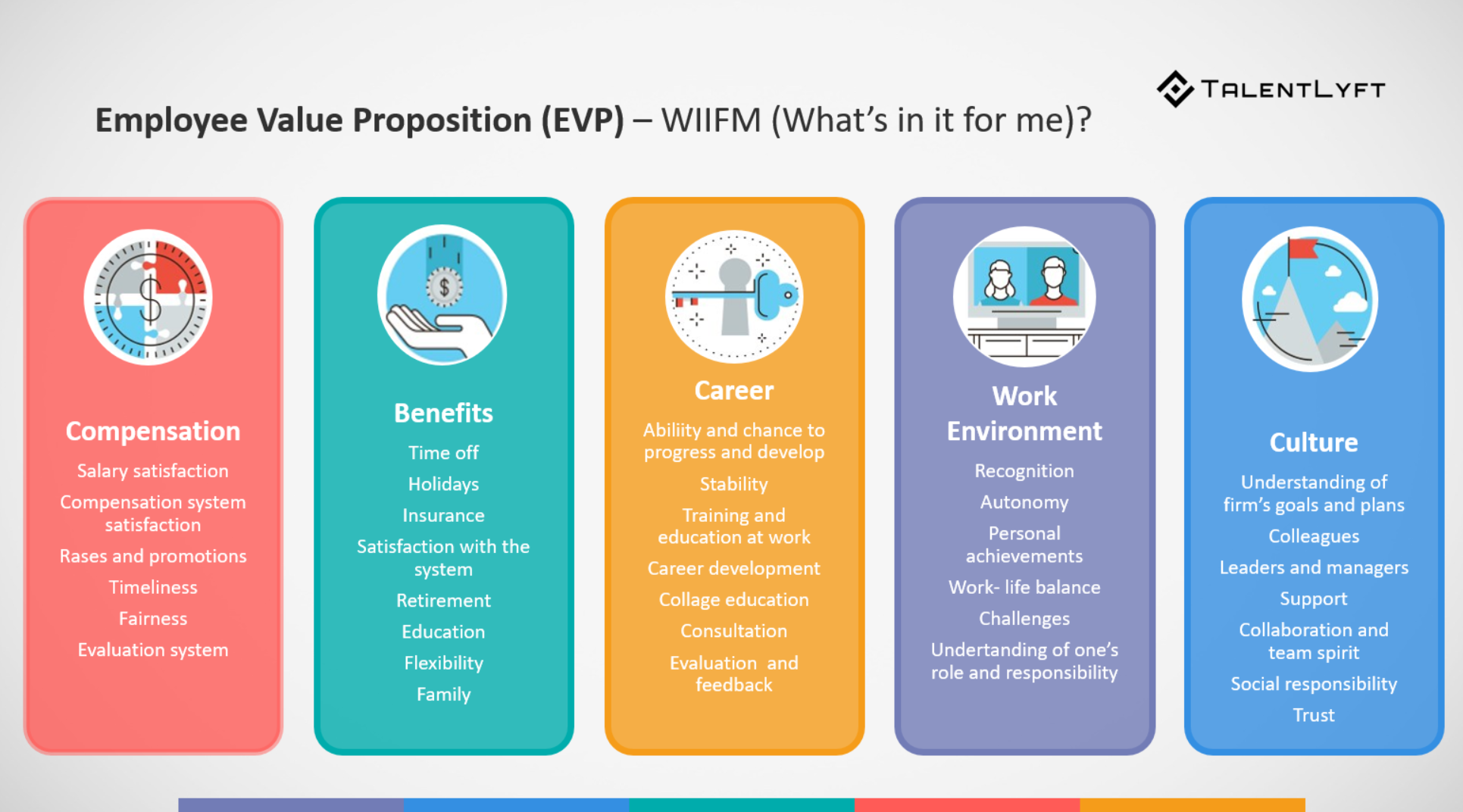 EVP and Employer Branding