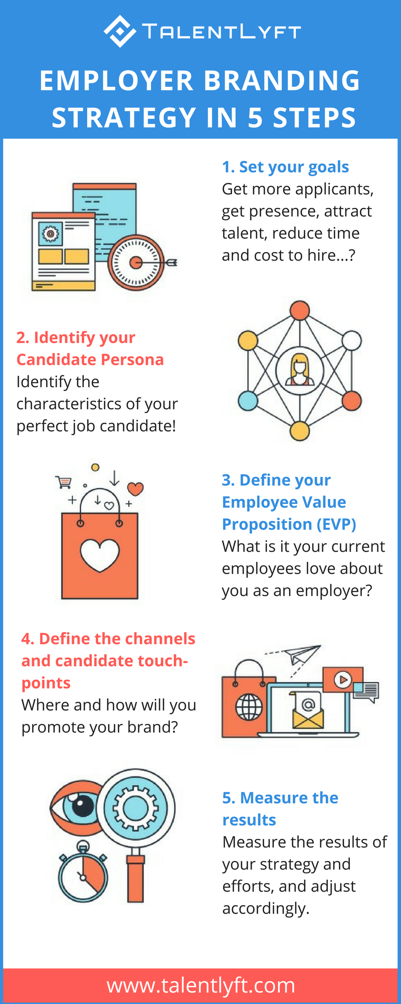 5 steps employer branding strategy