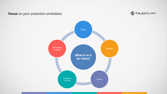 Focus-on-your-candidates
