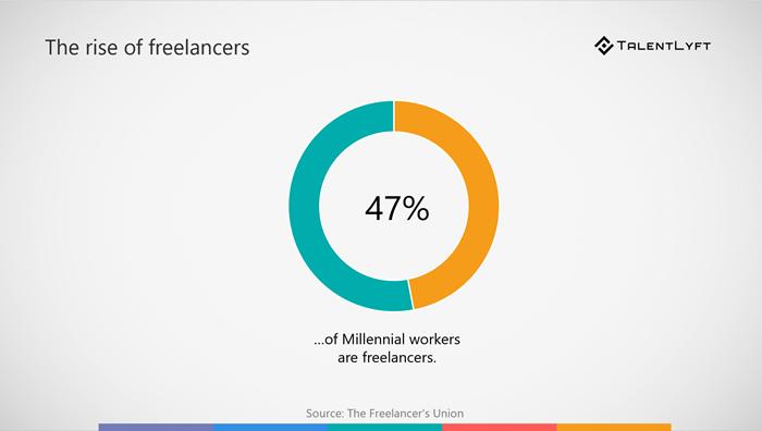 Freelancers-stat