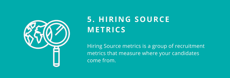 Hiring-source-metrics