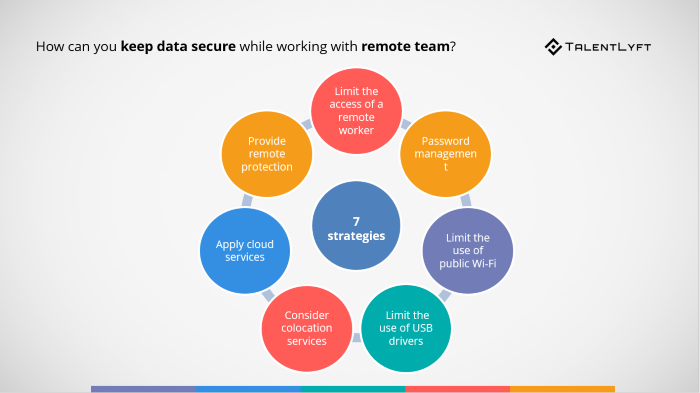 How-Can-You-Keep-Data-Secure-While-Working-With-Remote-Team