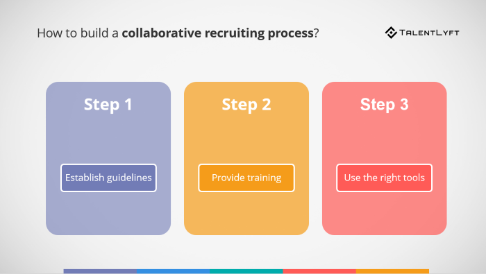 How-to-build-a-collaborative-recruiting-process