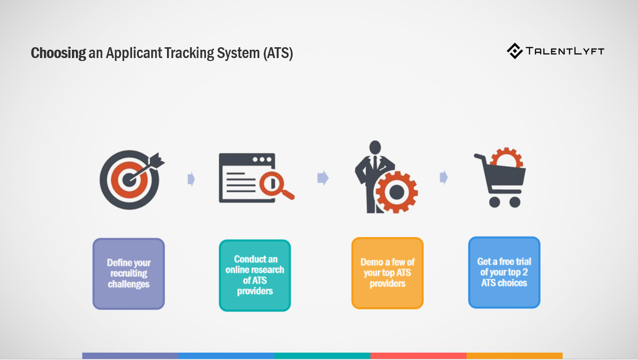 How-to-choose-an-applicant-tracking-system-ATS