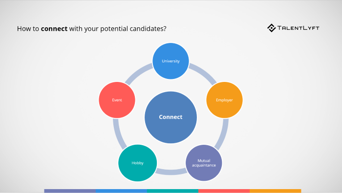 How-to-connect-with-your-potential-candidates