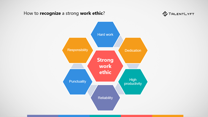 What-is-work-ethic