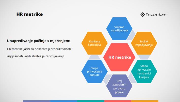 HR analitika na portalima za oglašavanje poslova