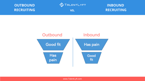 inbound outbound recruiting