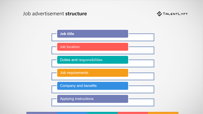 Job-advertisement-structure