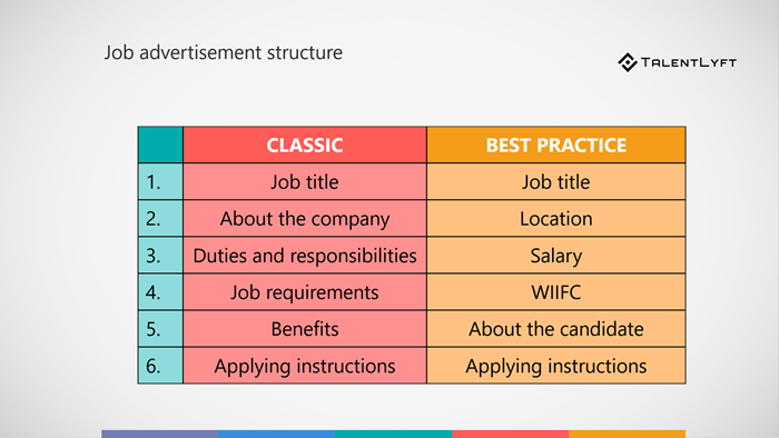 Job-advertisement-structure