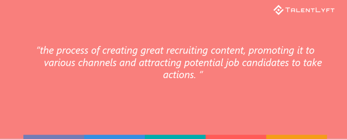 lead generation in recruiting