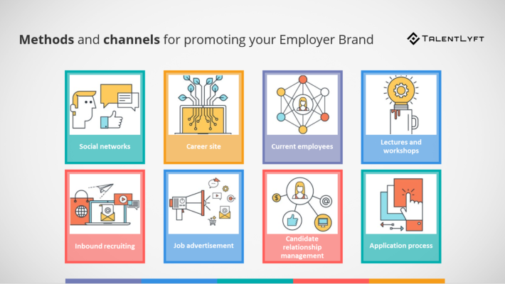 Employer Branding promotion channels