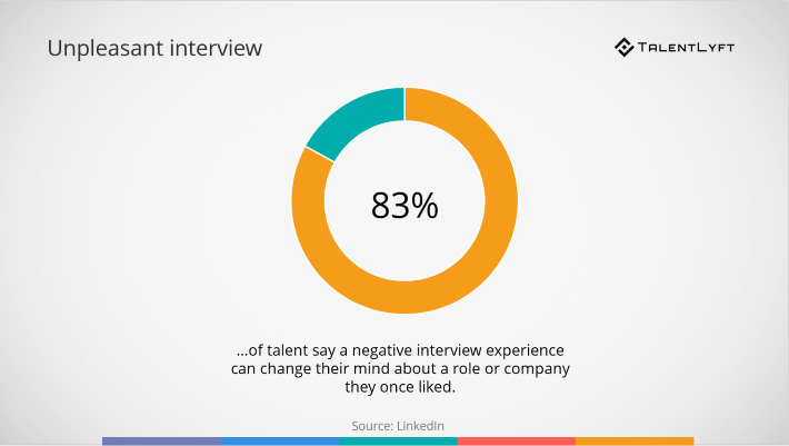 No.3.-cause-of-bad-candidate-experience-unpleasant-interview