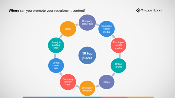 Places-where-you-can-promote.your-recruitment-content