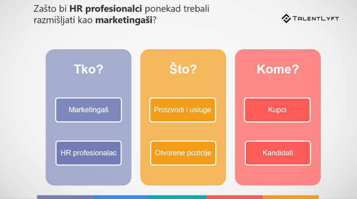 portali za poslove