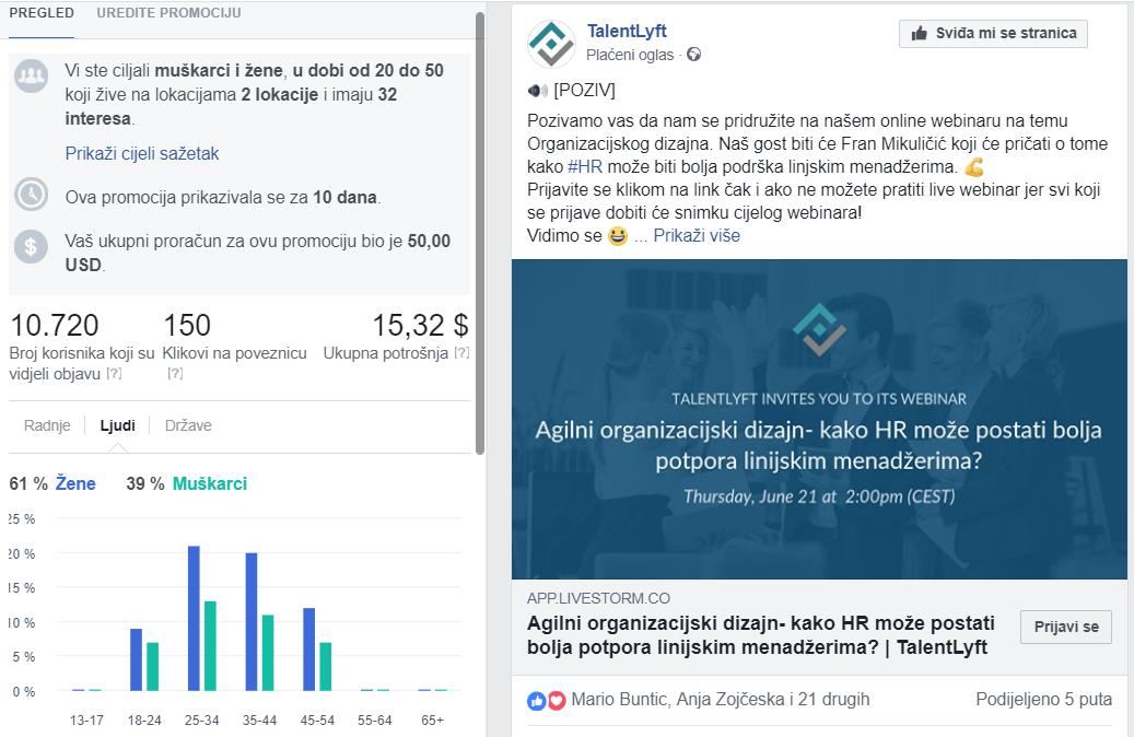 Promocija-otvorene-pozicije-Facebook-analitika-spol