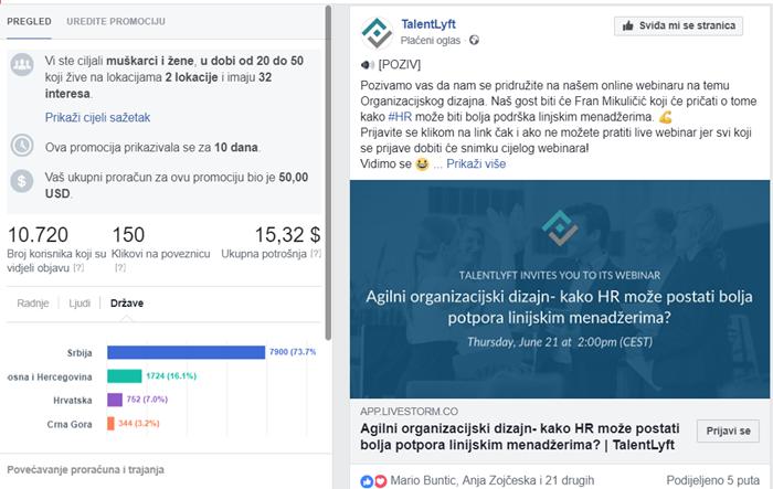Promocija-otvorenih-pozicija-putem-Facebook-oglasa-analitika_države