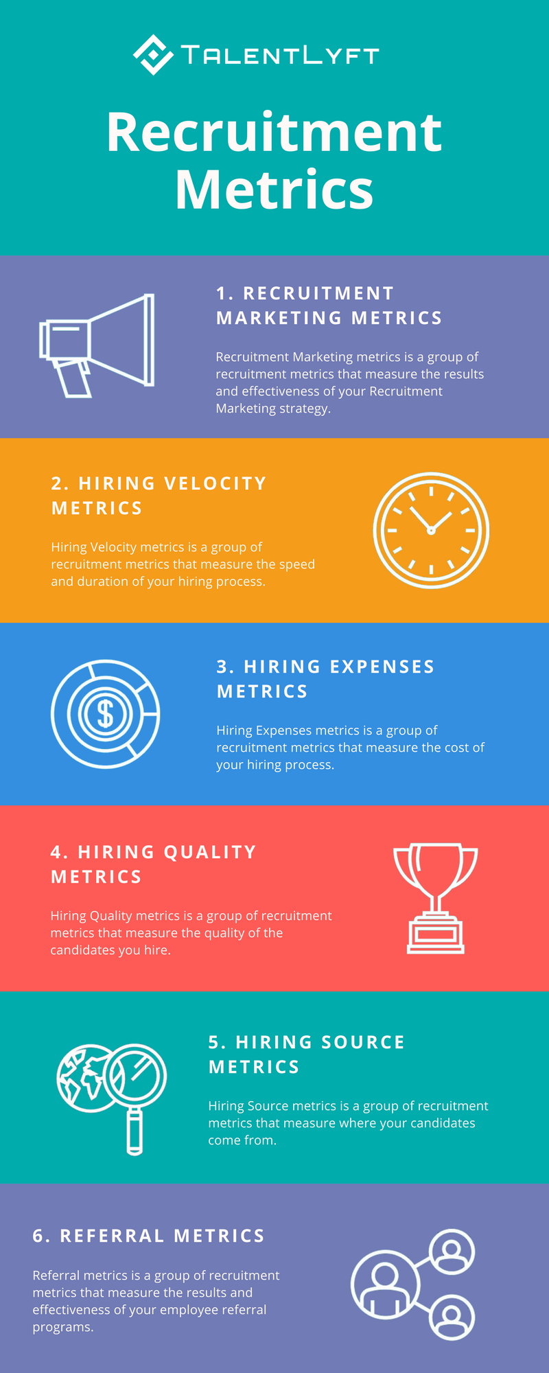 Recruiting-metrics-infographic-6-main-types