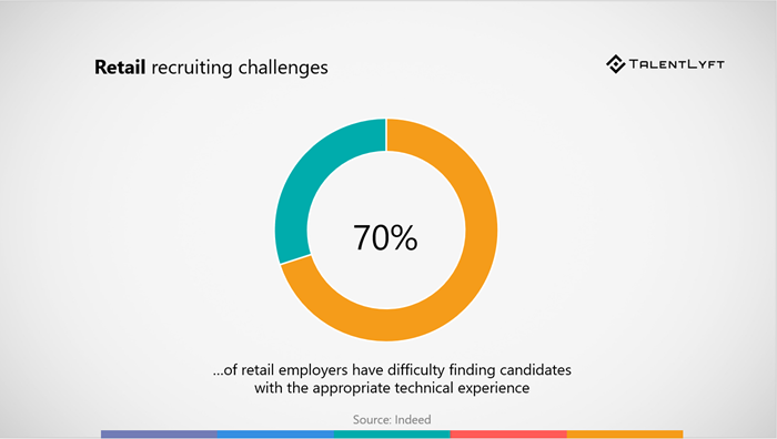 Retail-recruiting-challenges