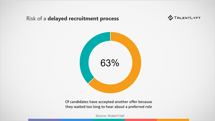 Risk-of-a-delayed-recruitment-process