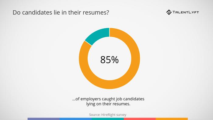 Statistics-candidates-lie