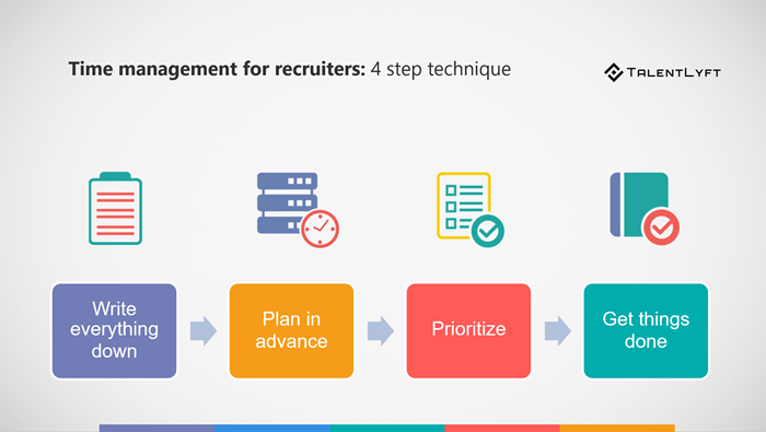 Time-management-for-recruiters-4-step-techniquePNG