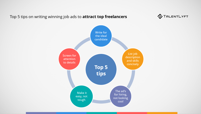 Top-Tips-on Writing-Winning-Job-Ads-to-Attract-Top-Freelancers