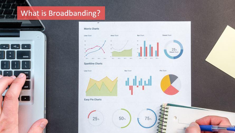 broadbanding definition