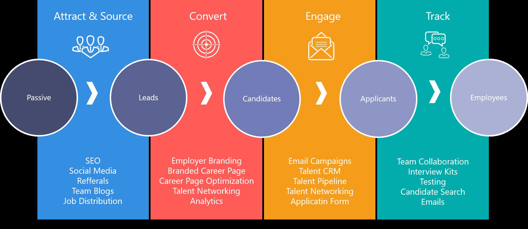 recruiting-marketing-software