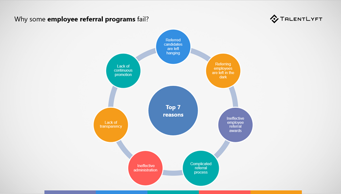 Why-some-employee-referrals-fail-reasons