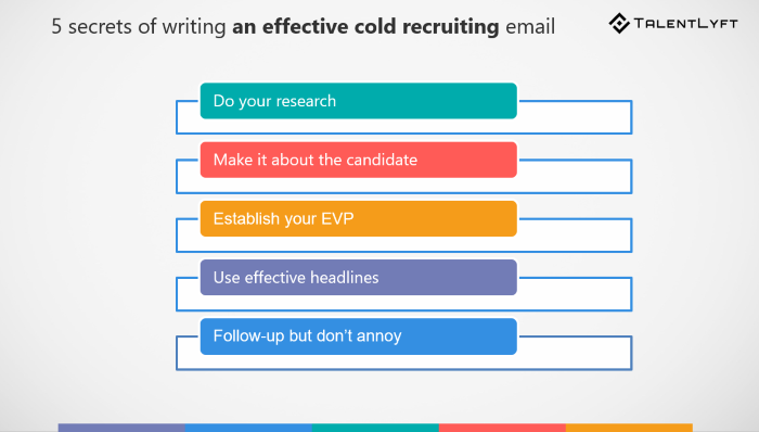 effective-cold-recruiting-email